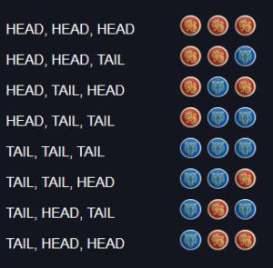 Panduan Judi Online Live Head Tile Terlengkap